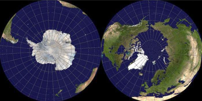 perbedaan kutub utara dan selatan bumi