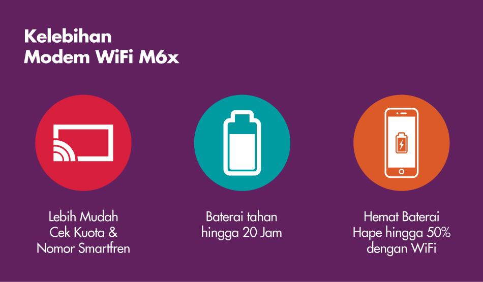 paket data smartfren mifi m6x